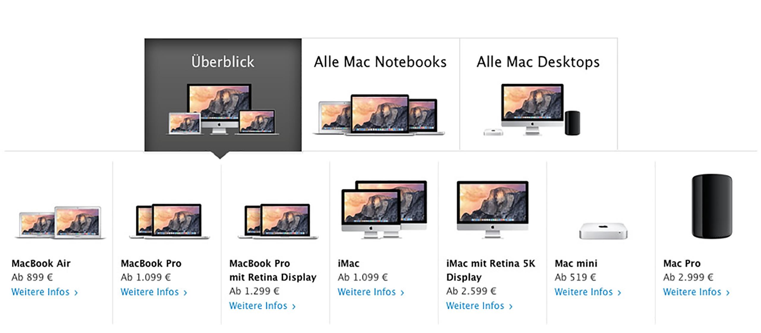 Apple Mac Modelle im Vergleich